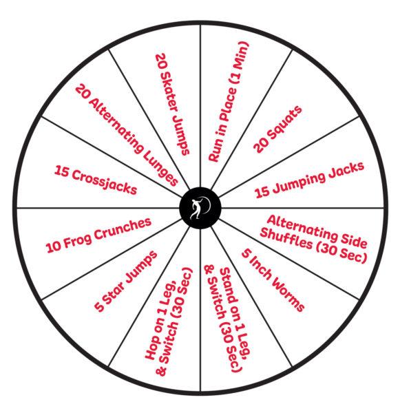 Activities Spinner