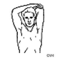 Shoulder-ROM-Inferior-Capsule